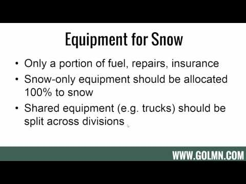 LMNSnow Budgeting & Estimating
