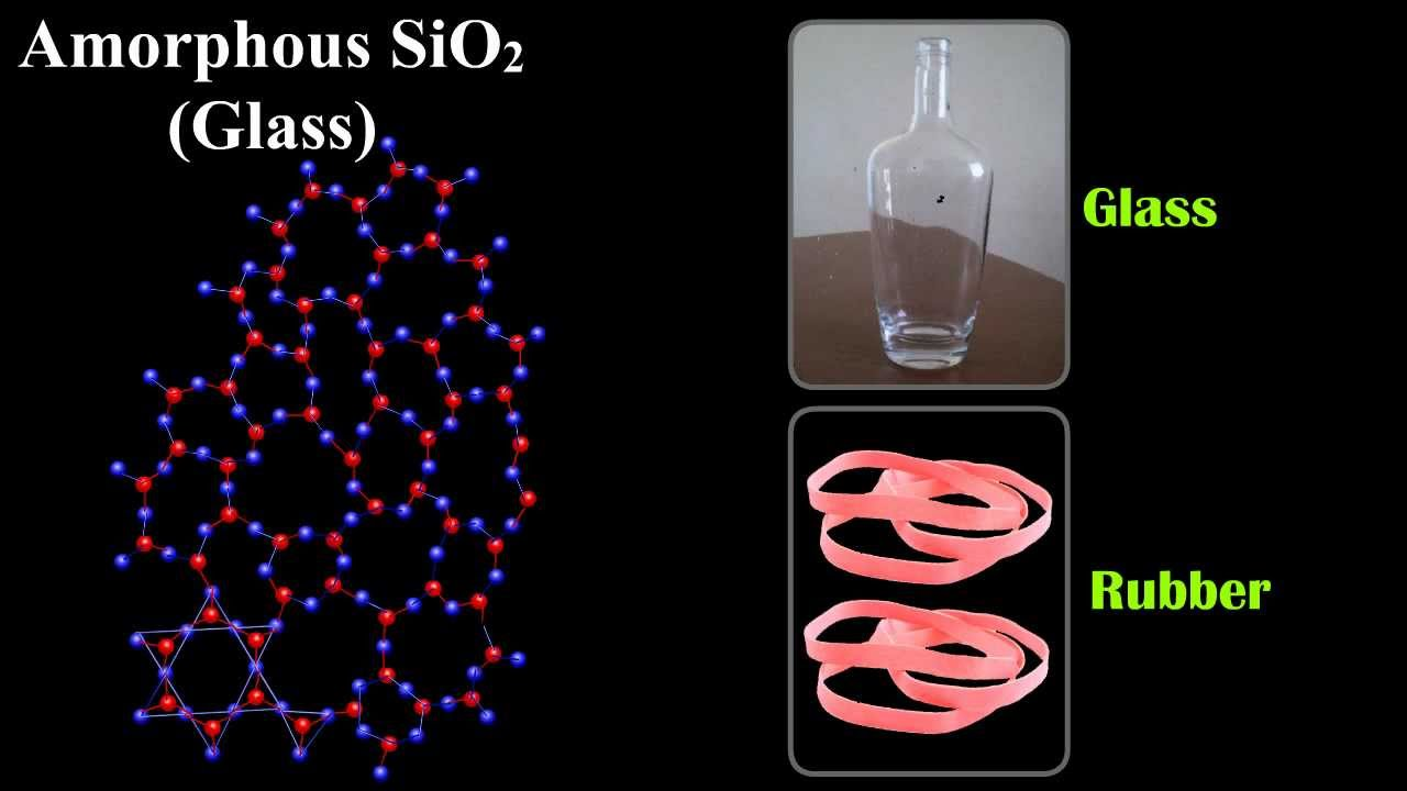 Crystalline And Amorphous Solids Youtube