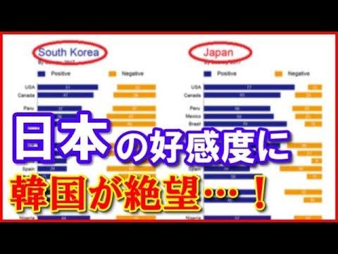 海外の反応 日本と韓国の国別好感度(2017)を見た韓国人が驚愕!「北朝鮮と混同されている」「中国以外に日本の圧勝か…」「ドイツにも嫌われているのか」