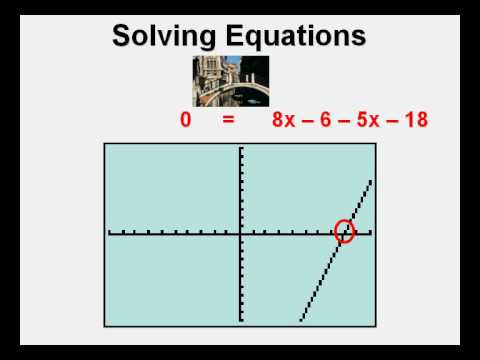 Solving Equations Using the Graphing Calculator - YouTube