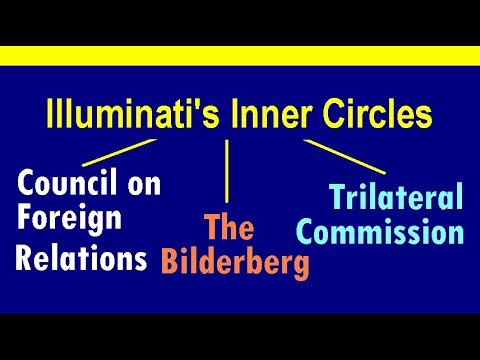Illuminati's Inner Circles: Bilderberg, Council on Foreign Relations and Trilateral Commission
