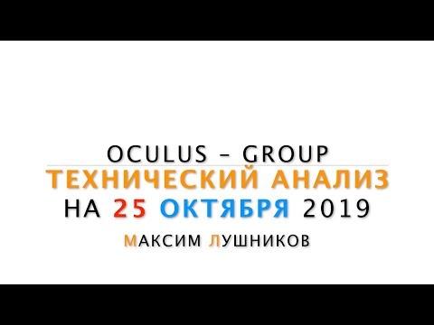 Технический обзор рынка Форекс на 25.10.2019 от Максима Лушникова
