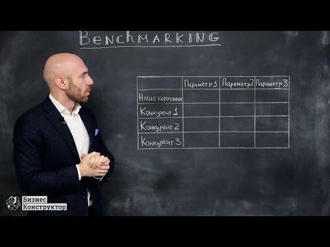 Анализ конкурентов: Benchmarking