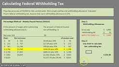 How to Calculate Federal Withholding Tax