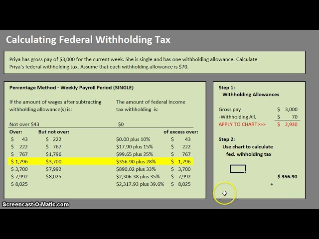 How To Calculate Federal Withholding Tax Youtube