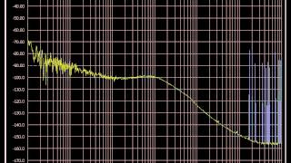 FS6400 ( PN 6.4 GHz)
