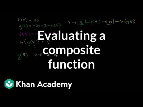 Notes on Function and Polynomials | Grade 10 > Optional