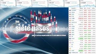 Punto Nueve - Noticias Forex del 27 de Enero del 2020