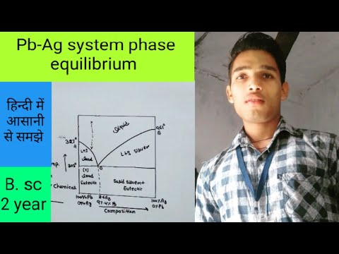 Lead-Silver System, Pb-Ag System