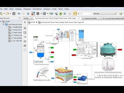 REDS Library: 23. Single Flash Geothermal Power Plant | Matlab | Simulink Model