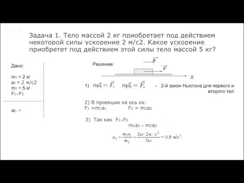 Решение задач на 2 закон ньютона решение сборника задач по математике богомолов