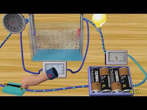 12 (а) Електричний струм в електролітах.