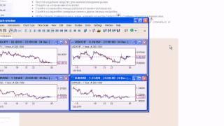 Урок 3 - Обучение Платформе - MaxiForex