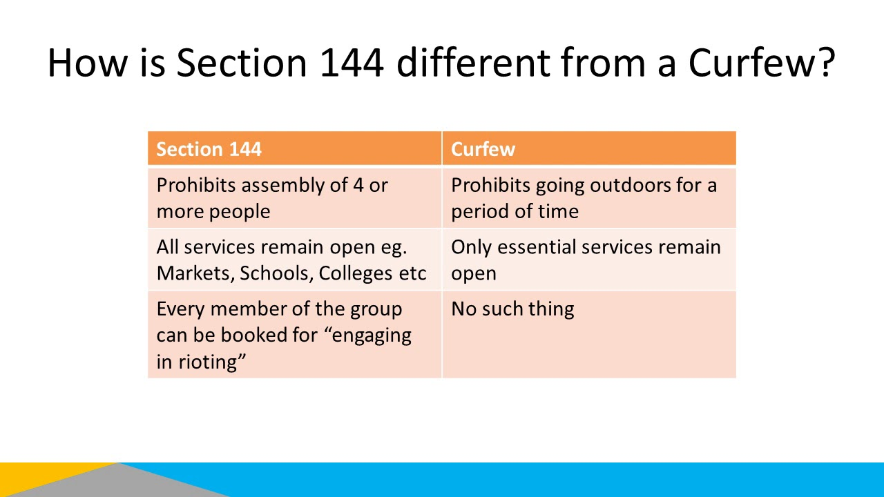 Section 144, What, When and How