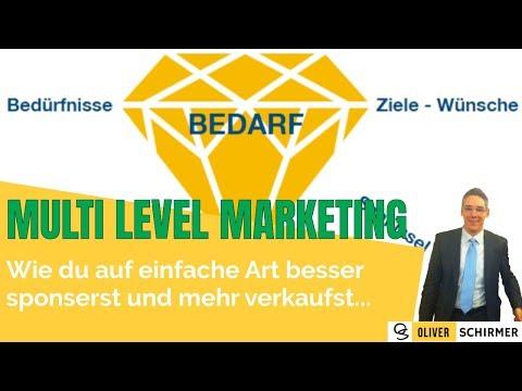 Multi Level Marketing - Auf einfache Art besser sponsern und mehr verkaufen