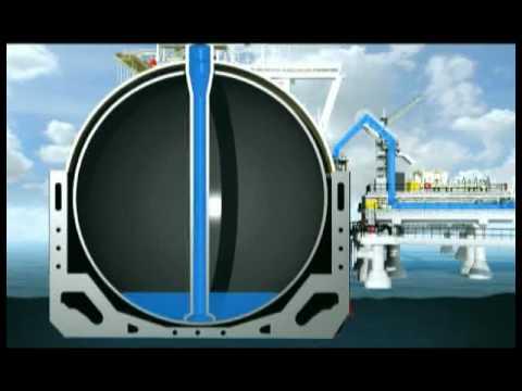 Sakhalin-2 Project_LNG Production_3D.mpg