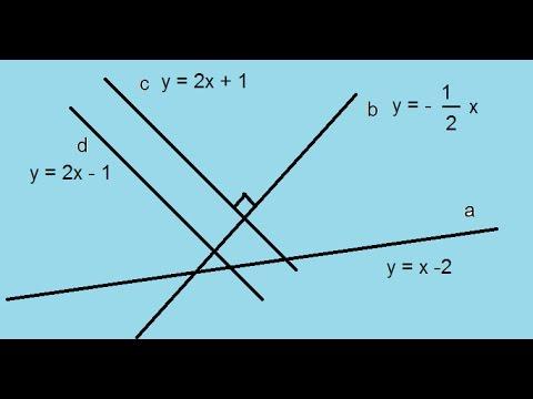 Tương giao giữa các đường thẳng – Toán lớp 9 [Online Math – olm.vn]