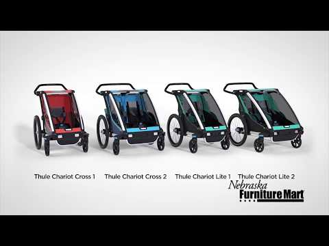 A Quick Guide to the Incredibly Versatile Thule Strollers