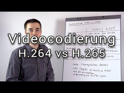 Die Unterschiede bei H.264 (AVC) und H.265 (HEVC)