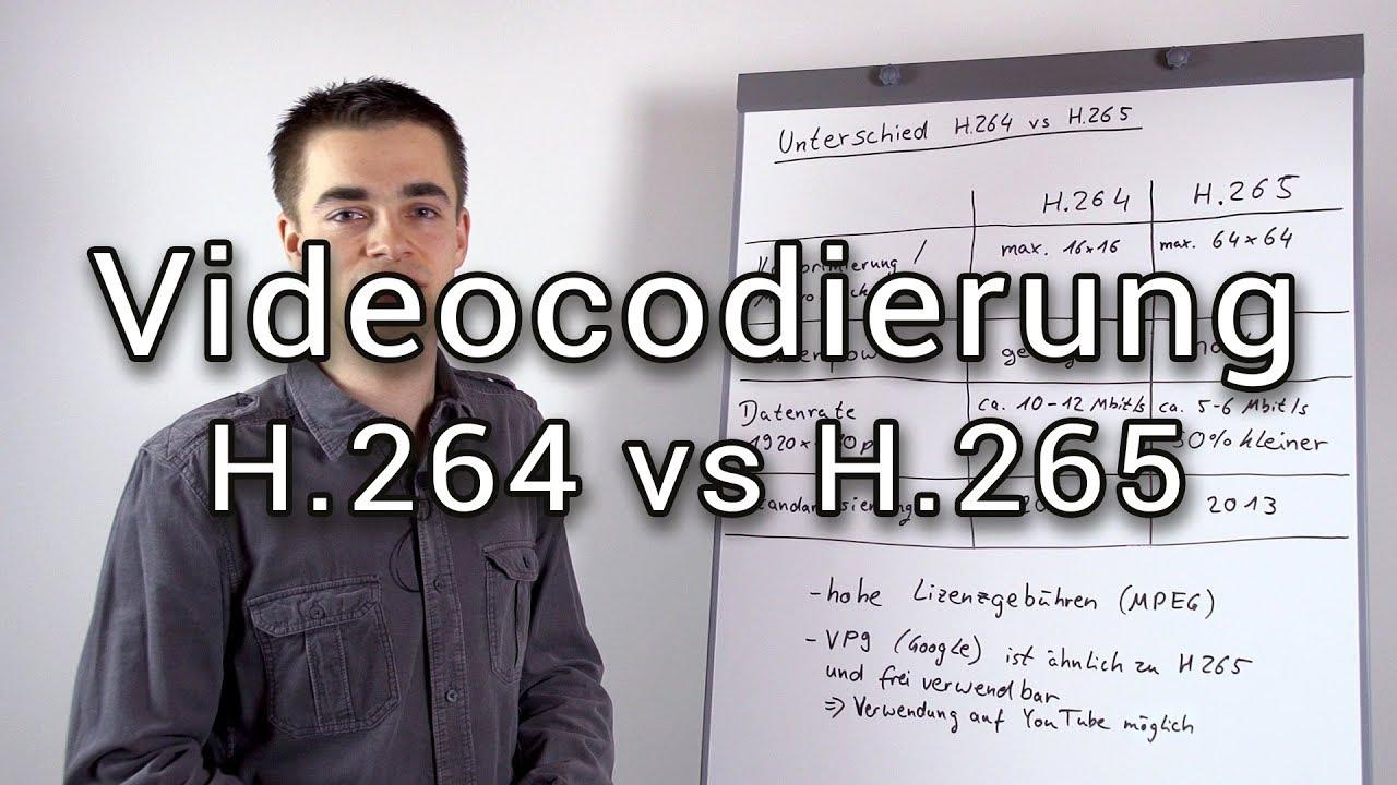 Die Unterschiede bei H 264 (AVC) und H 265 (HEVC)