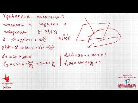 Математика Без Ху%!ни. Касательная плоскость и нормаль к поверхности.