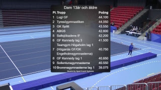 Rikstvåan HT 2018 - damer 13+ pool 2