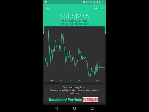 Robinhood APP - End of the Year TAX SELLING DEADLINE!