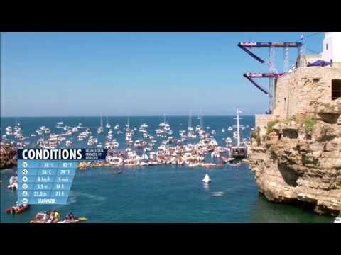 2016-08-28 12:42 UTC - Red Bull Cliff Diving World Series 2016 pre-show feed