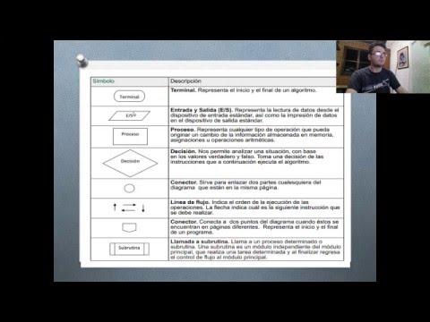 curso-de-programacion-para-principiantes-clase-nº-1