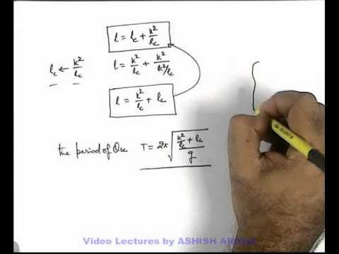 18  Physics | SHM | Equivalent Length of a Simple Pendulum | by Ashish  Arora (GA)