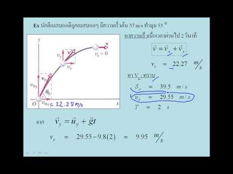 VDO 5 Projectile วิชา ฟิสิกส์1 040313005 มหาวิทยาลัยเทคโนโลยีพระจอมเกล้าพระนครเหนือ