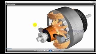 Giới thiệu Động cơ điện một chiều