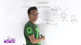 01. Elasticity Part 01   স্থিতিস্থাপকতা পর্ব ০১   OnnoRokom Pathshala