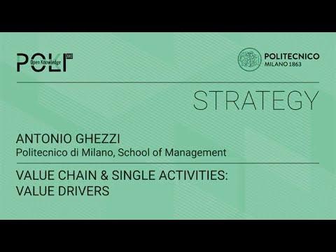 Value chain& single activities: value drivers (Antonio Ghezzi)