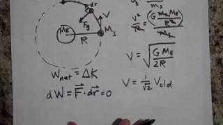 Review of Planetary Motion (Satellite Motion) part III
