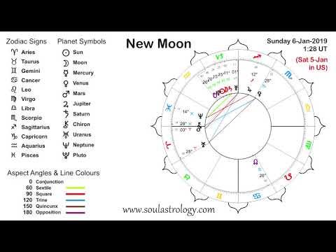 Capricorn New Moon – 5/6 January 2019 | Soul Astrology