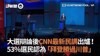 大選辯論後CNN最新民調出爐!53%選民認為「拜登勝過川普」