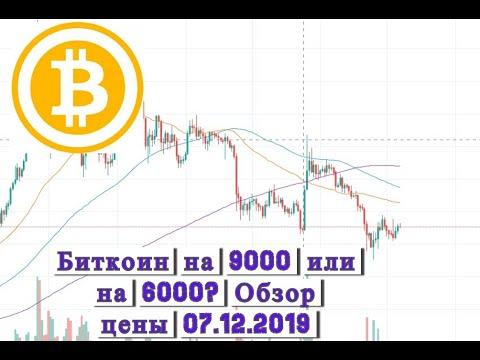 Обзор биткоин от трейдера-практика.Обзор на Bitcoin.Трейдинг криптовалют.07.12.2019