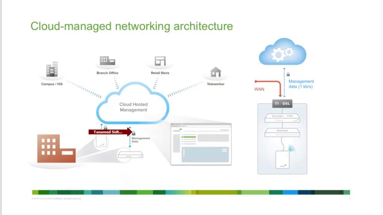 Techtalk Webinar Cisco Meraki  U0e23 U0e39 U0e49 U0e08 U0e31 U0e01 Cloud Networking