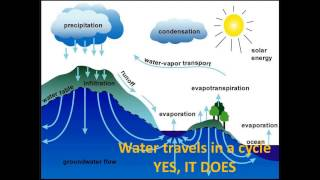2º The Water cycle song
