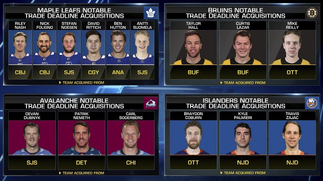 Download Grading The Trades At The 2021 NHL Deadline