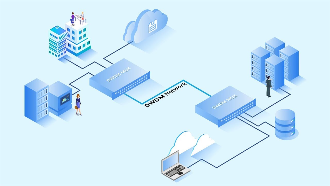 An Overview of DWDM Technology and DWDM System Components