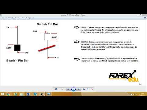 Strategii de tranzactionare pe piata Forex