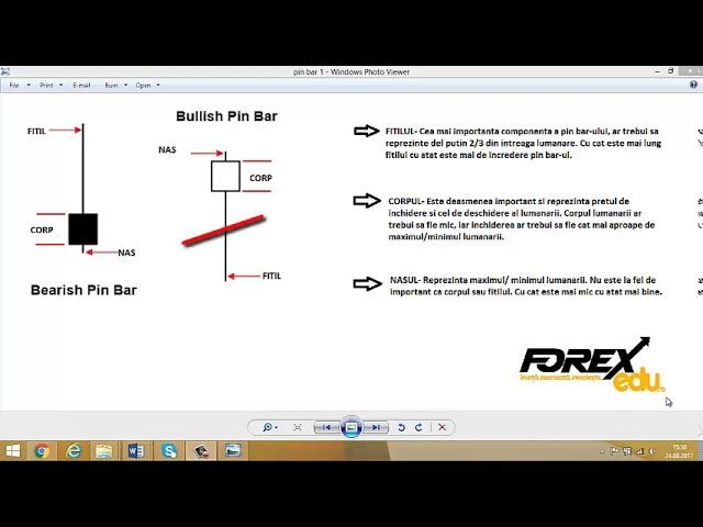 robot de linie de tranzacționare cum să aflați versiunea platformei de gestionare a comerțului 1c