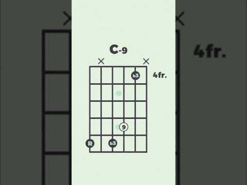 got chords? Why everybody digs Ted Greene #shorts