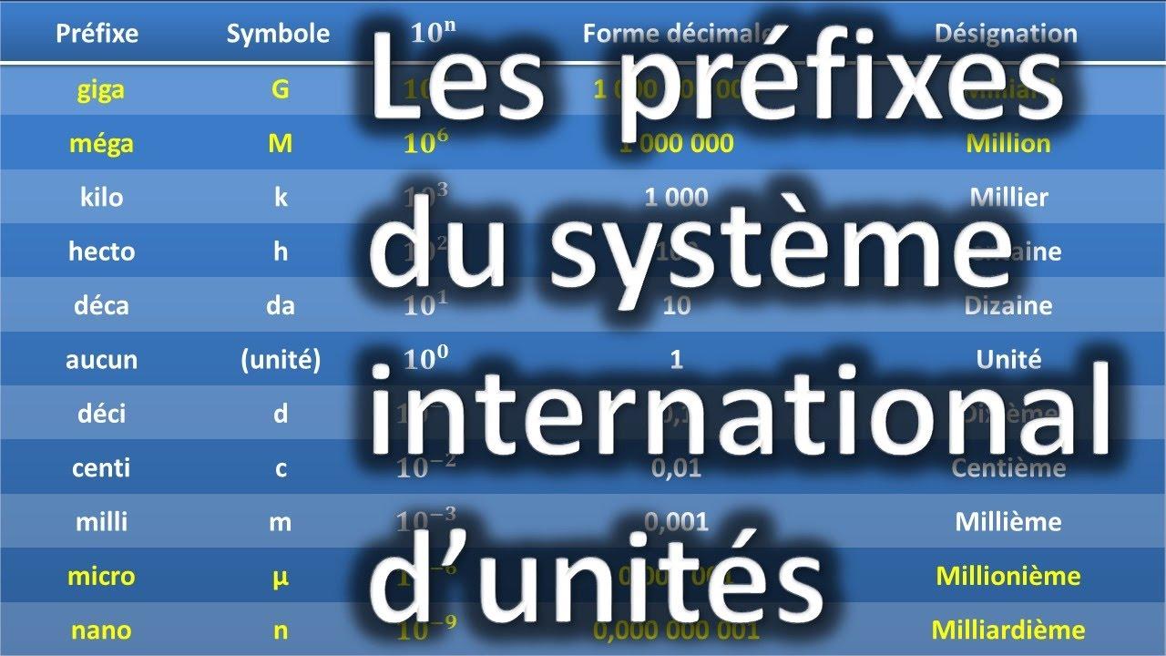 Prefixes Du Systeme International D Unites De Nano A Giga Youtube