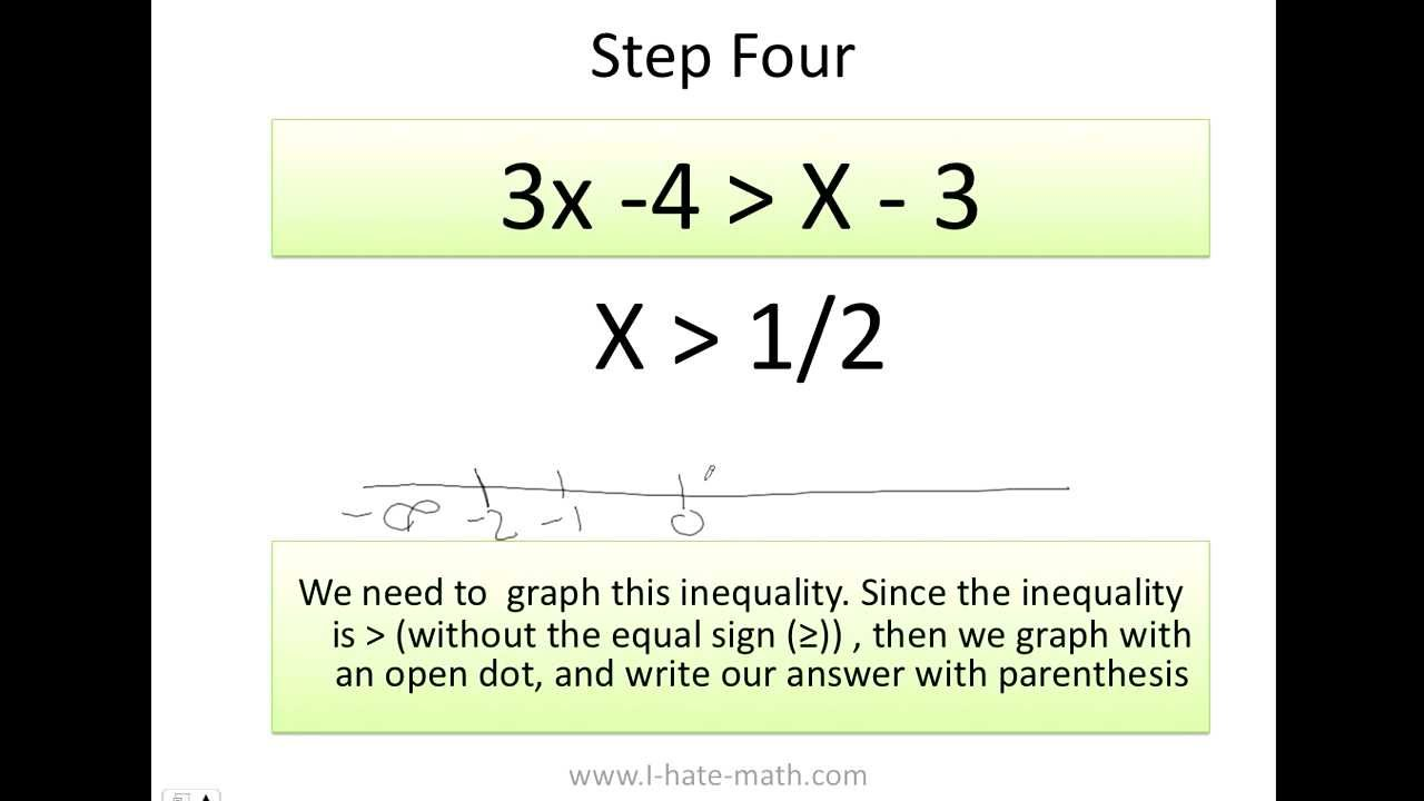 How To Solve Inequalities To (greater Than)