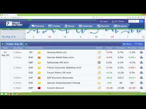 forex interpretarea calendarului economic)