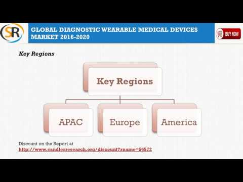 Diagnostic Wearable Medical Devices Market Present Scenario and Growth Prospects 2016-2020