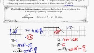lieknėjimo vektorius